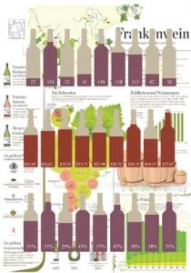 votación interactiva cata de vino