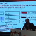 votación interactiva, votación, electronica, mandos de votación, power of vote, televoto