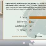 votacion-interactiva-junta-accionistas-sd-aibar-1